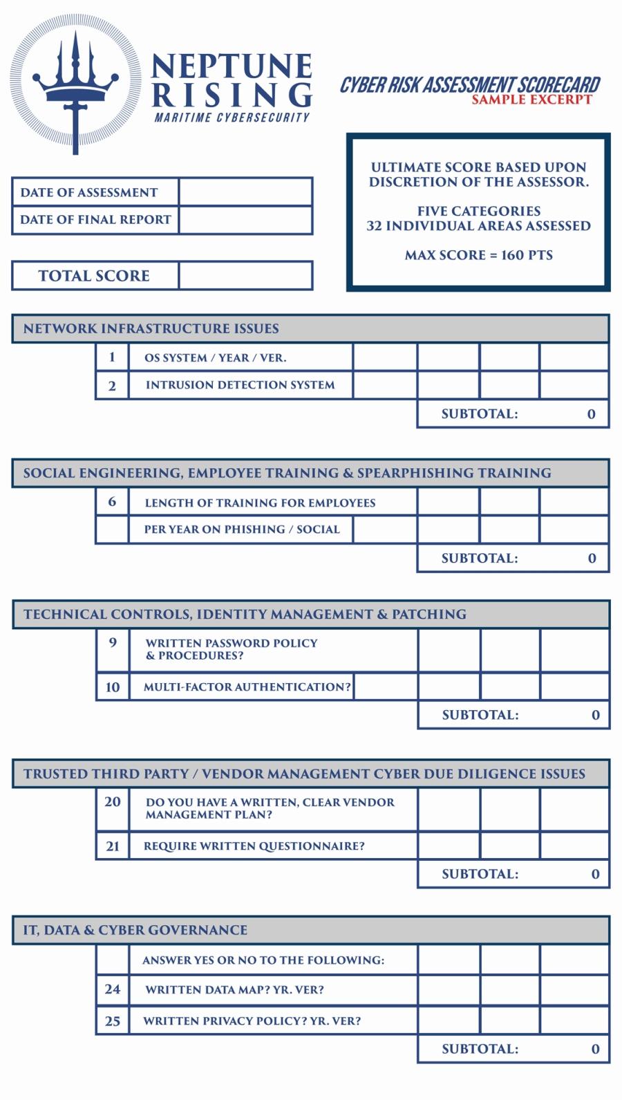 Cyber-Risk-Assessment-Scorecard